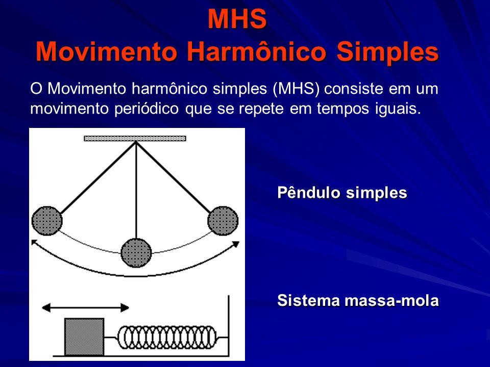Movimento Harmônico Simples