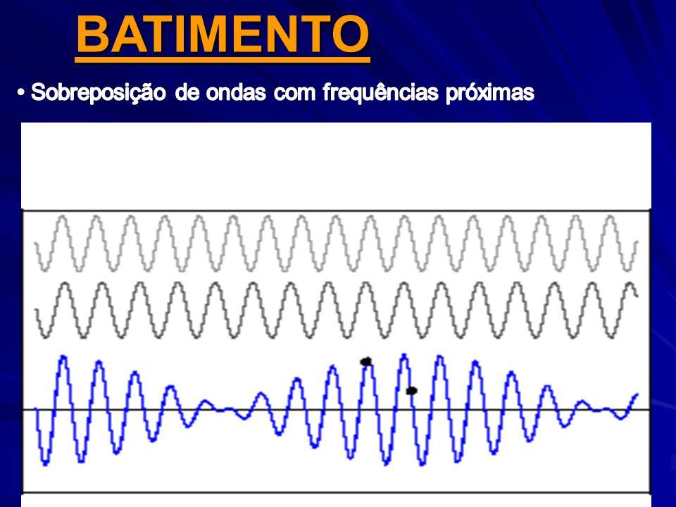 Sobreposição de ondas com frequências próximas
