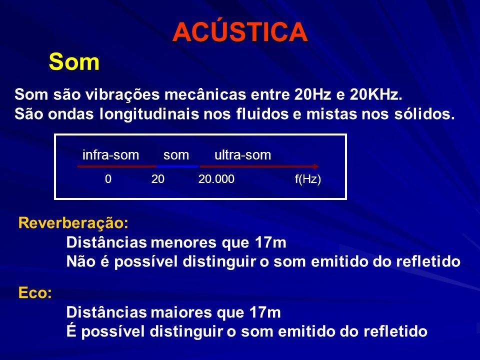 ACÚSTICA Som Som são vibrações mecânicas entre 20Hz e 20KHz.