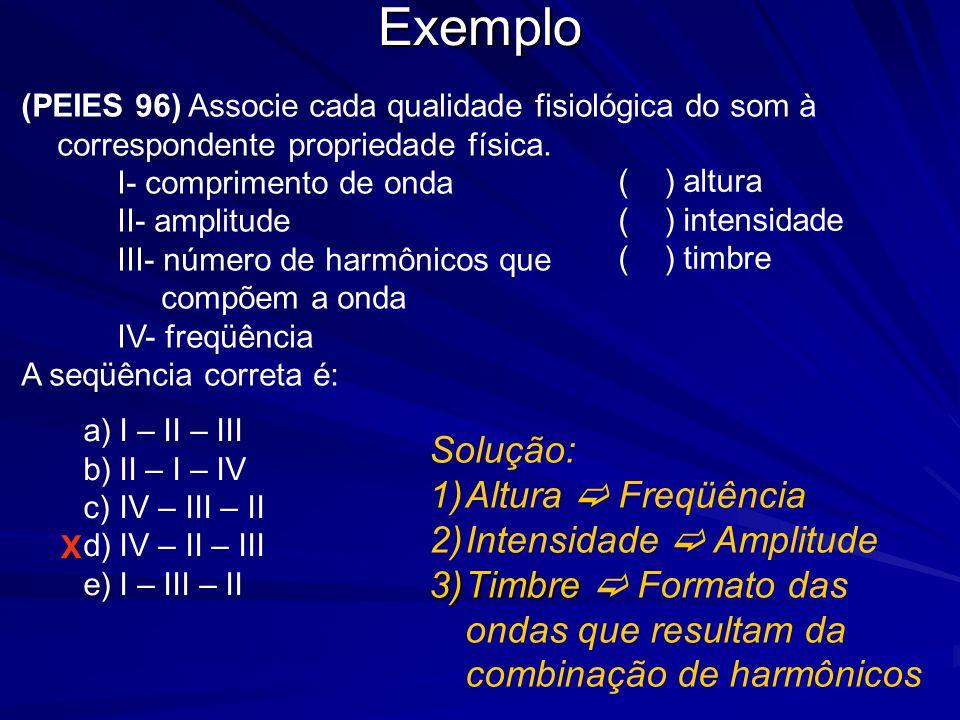 Exemplo Solução: Altura  Freqüência Intensidade  Amplitude