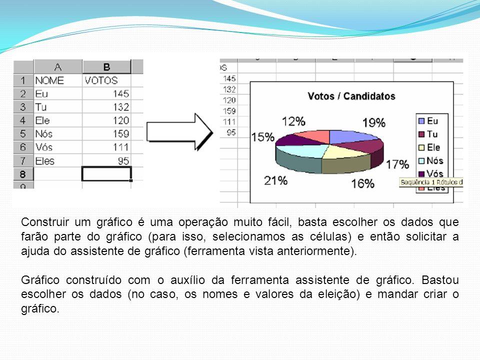 Construir um gráfico é uma operação muito fácil, basta escolher os dados que farão parte do gráfico (para isso, selecionamos as células) e então solicitar a ajuda do assistente de gráfico (ferramenta vista anteriormente).
