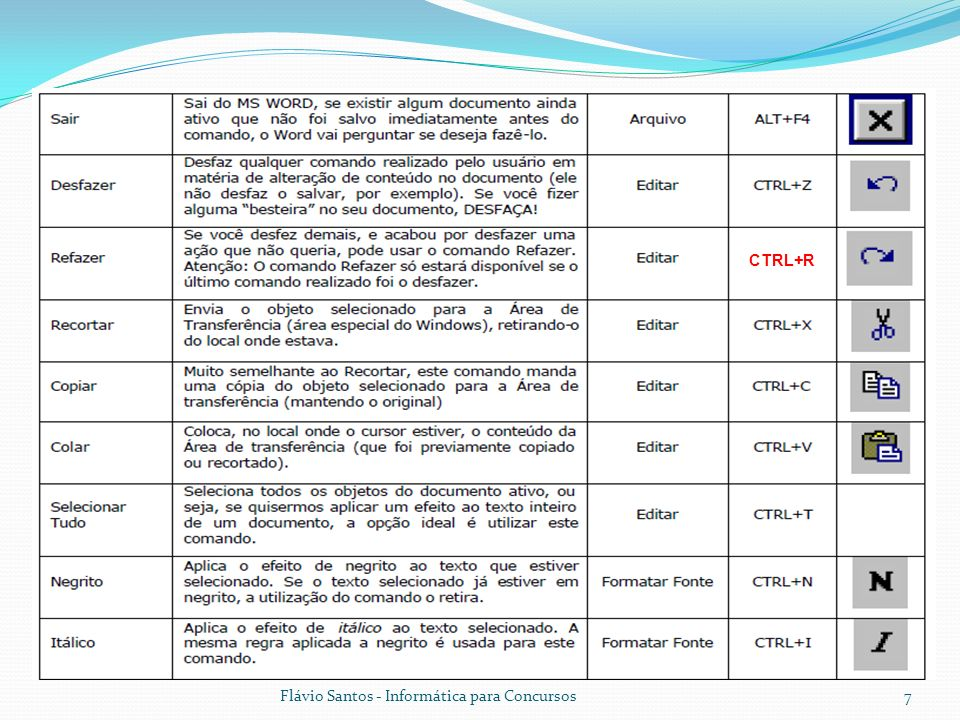 CTRL+R Flávio Santos - Informática para Concursos