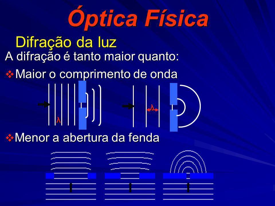 Óptica Física Difração da luz A difração é tanto maior quanto: