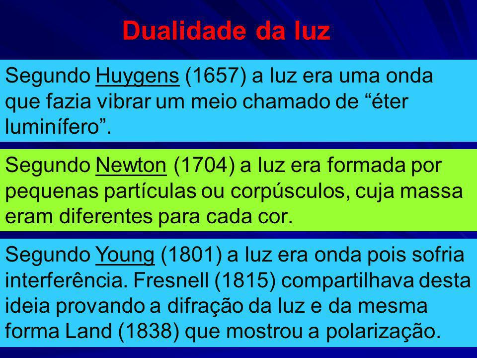 Dualidade da luzSegundo Huygens (1657) a luz era uma onda que fazia vibrar um meio chamado de éter luminífero .