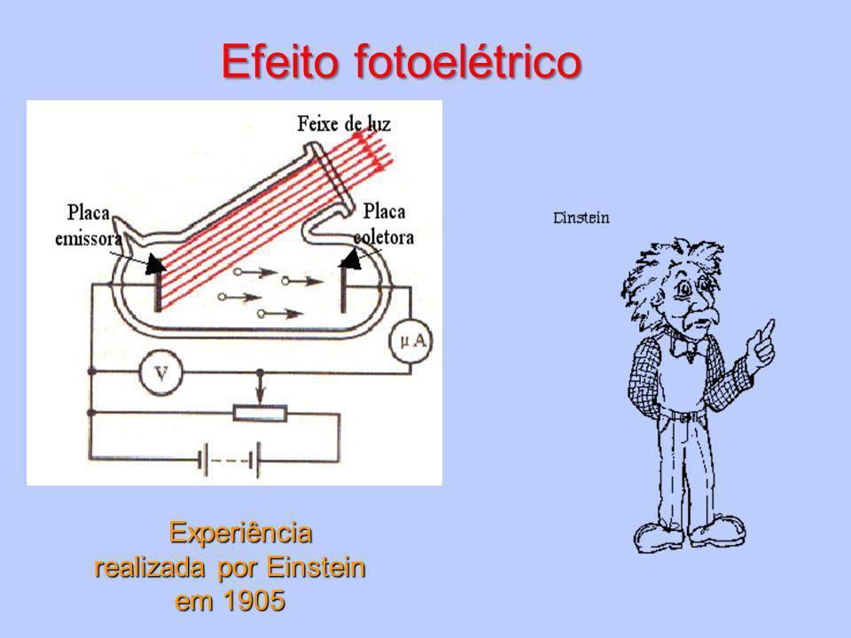 Experiência realizada por Einstein em 1905
