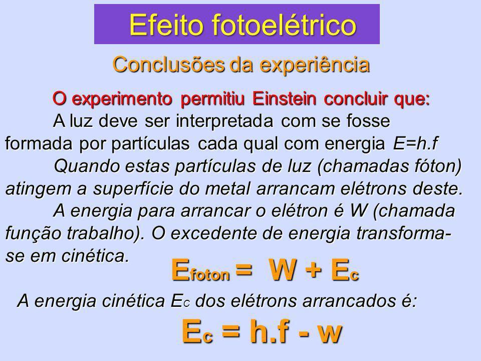 Ec = h.f - w Efeito fotoelétrico Efoton = W + Ec