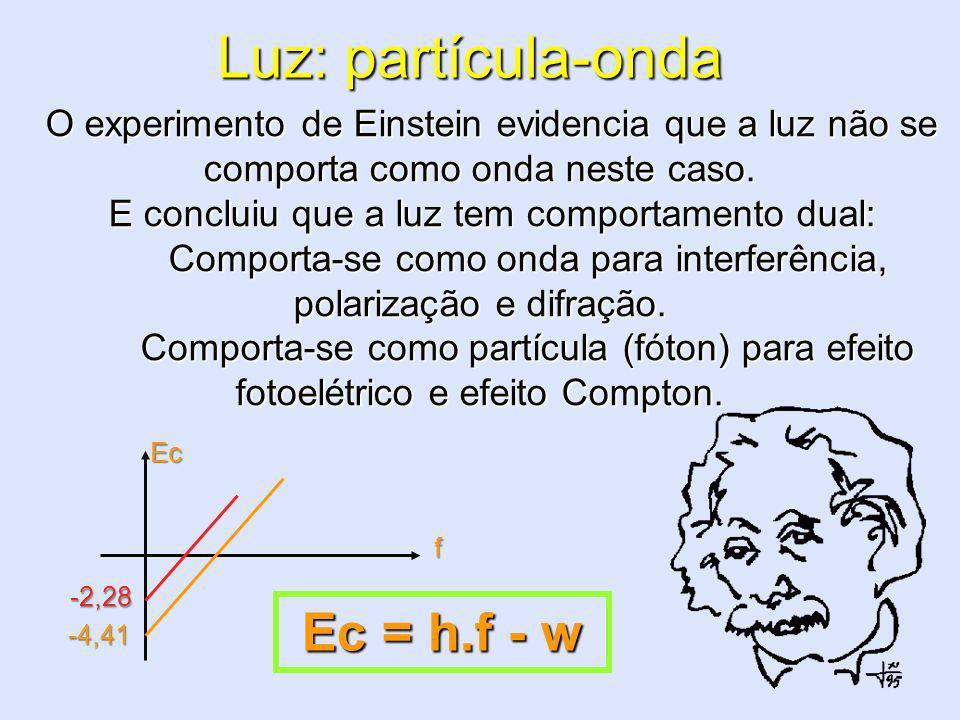 Luz: partícula-onda Ec = h.f - w