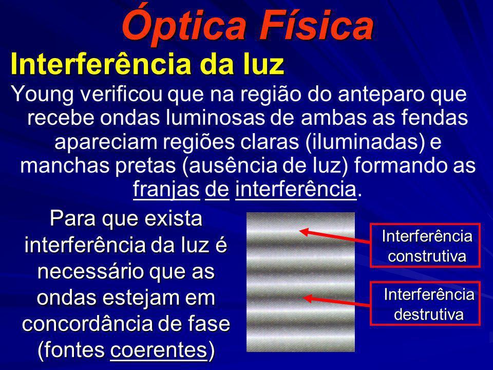 Óptica Física Interferência da luz