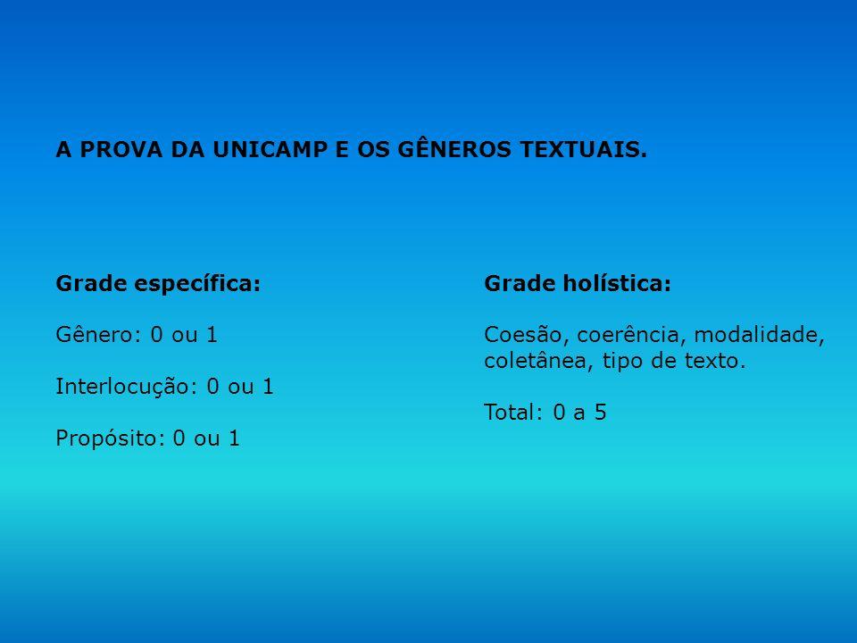 A PROVA DA UNICAMP E OS GÊNEROS TEXTUAIS.