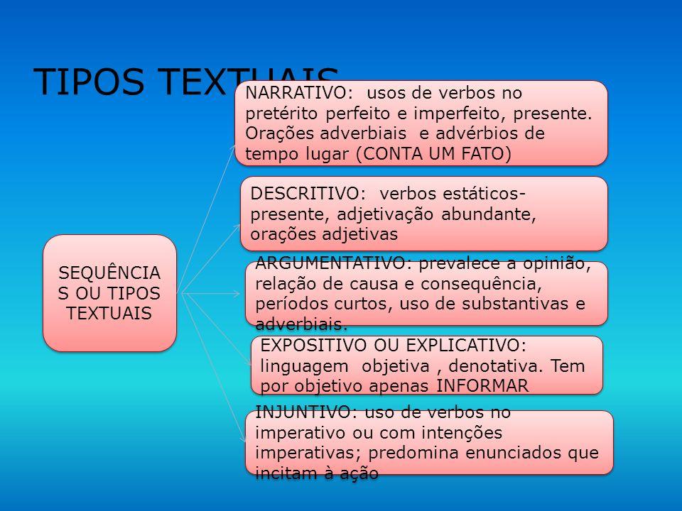 SEQUÊNCIAS OU TIPOS TEXTUAIS