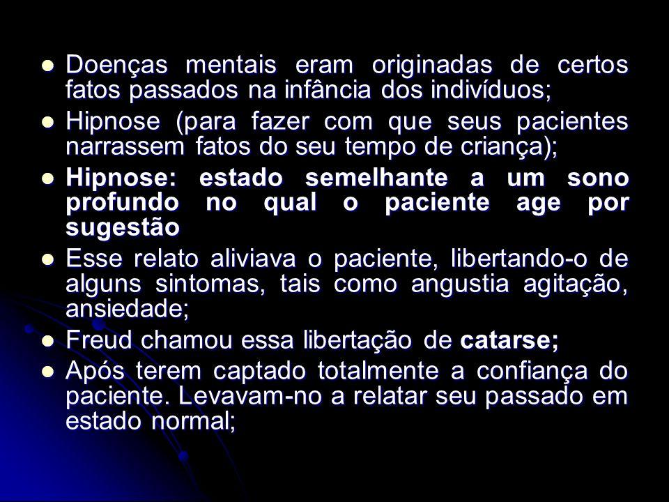 Doenças mentais eram originadas de certos fatos passados na infância dos indivíduos;