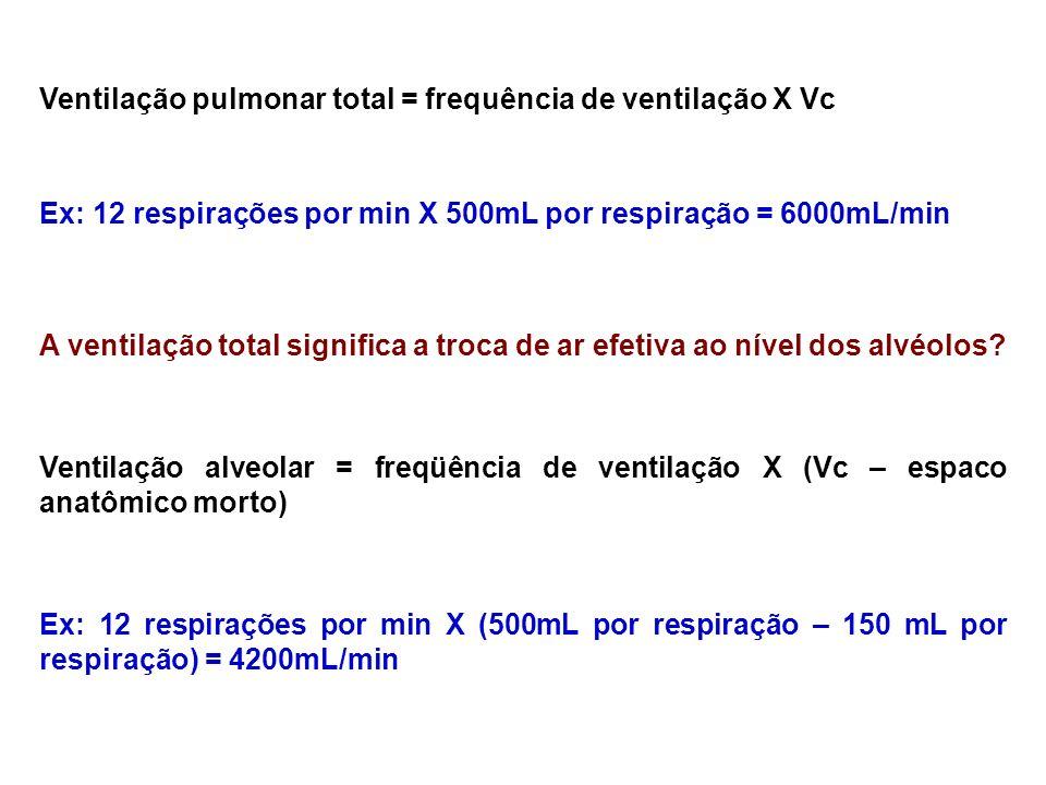 Ventilação pulmonar total = frequência de ventilação X Vc