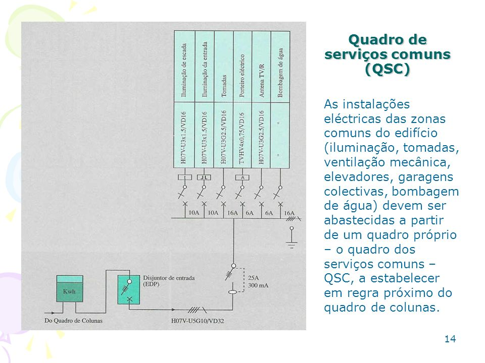 Quadro de serviços comuns (QSC)