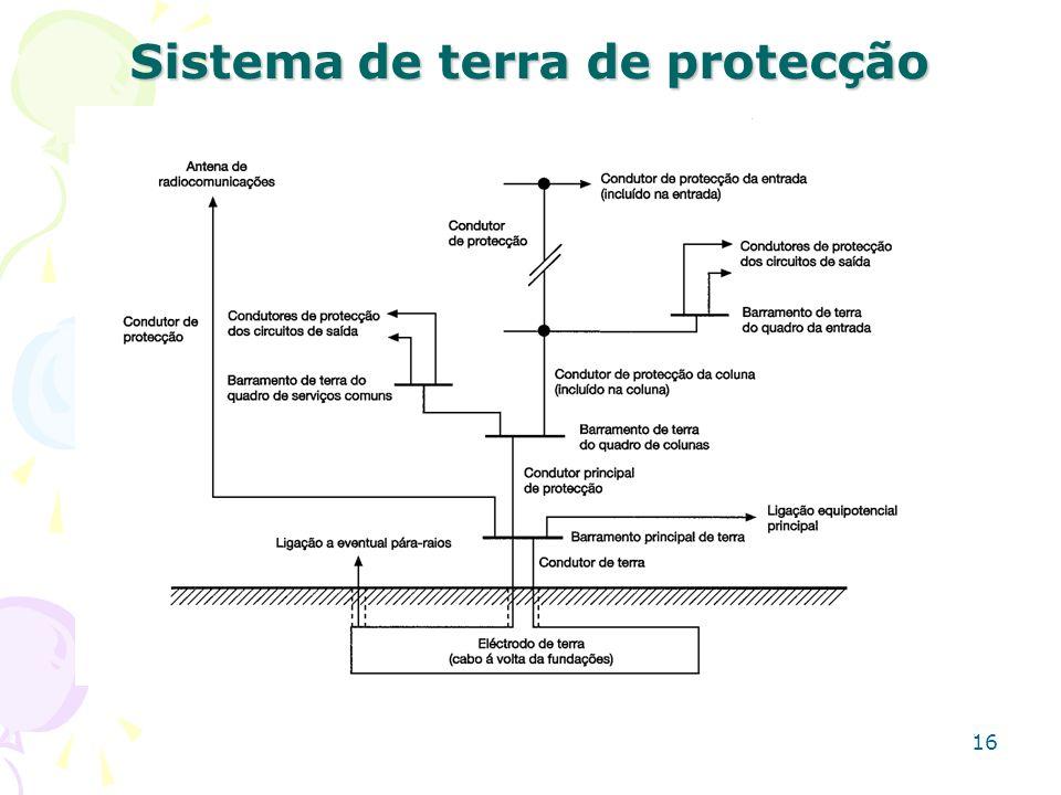 Sistema de terra de protecção
