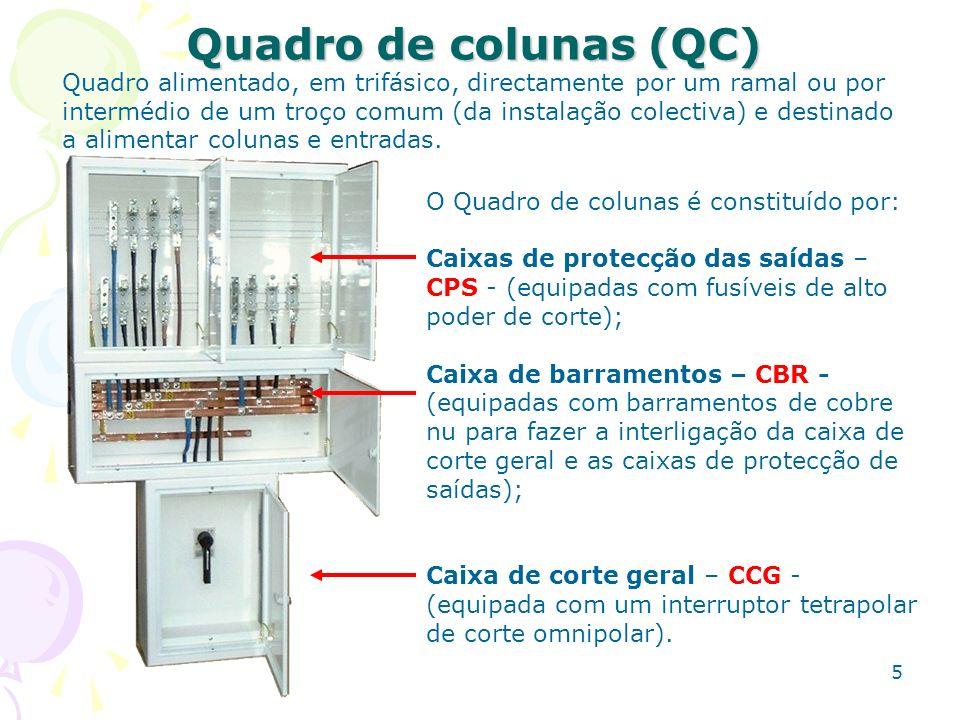 Quadro de colunas (QC)