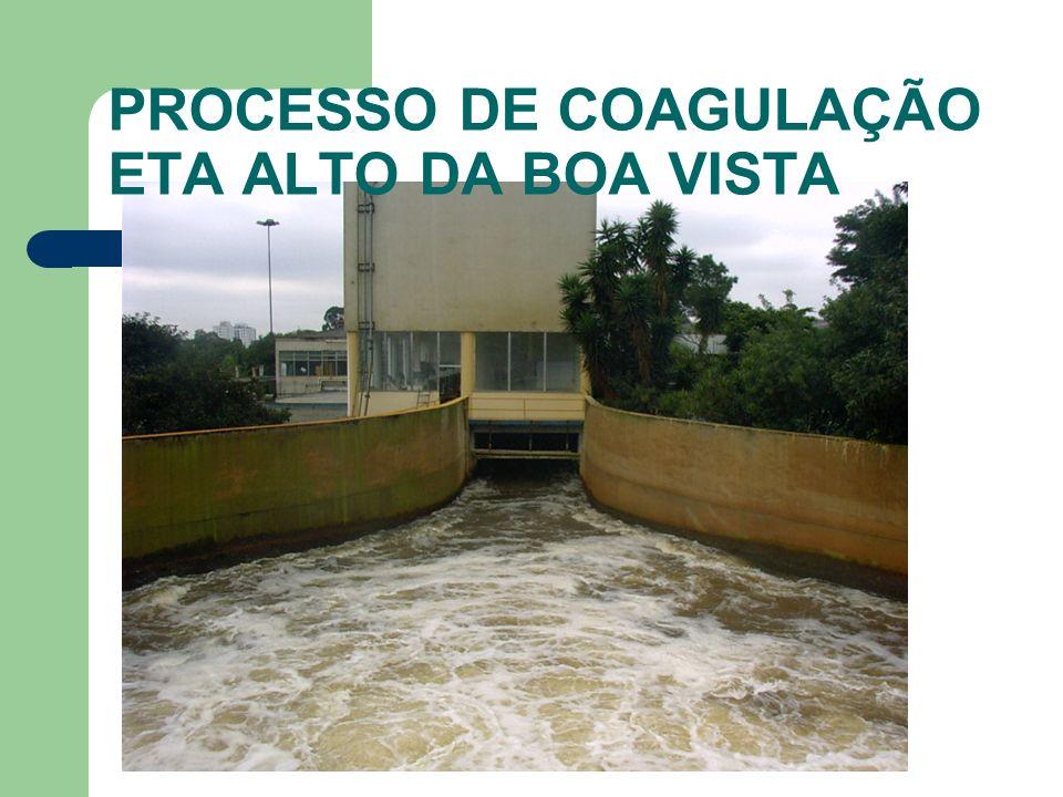 PROCESSO DE COAGULAÇÃO ETA ALTO DA BOA VISTA