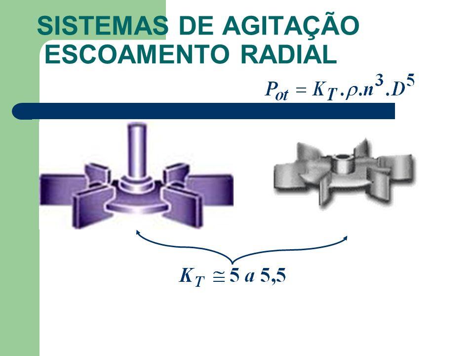 SISTEMAS DE AGITAÇÃO ESCOAMENTO RADIAL
