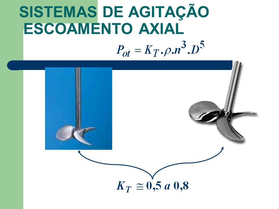 SISTEMAS DE AGITAÇÃO ESCOAMENTO AXIAL
