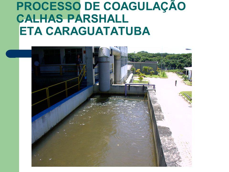 PROCESSO DE COAGULAÇÃO CALHAS PARSHALL ETA CARAGUATATUBA