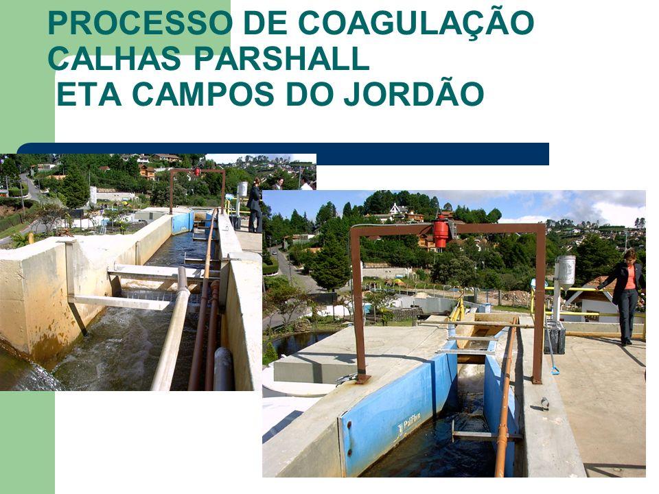 PROCESSO DE COAGULAÇÃO CALHAS PARSHALL ETA CAMPOS DO JORDÃO