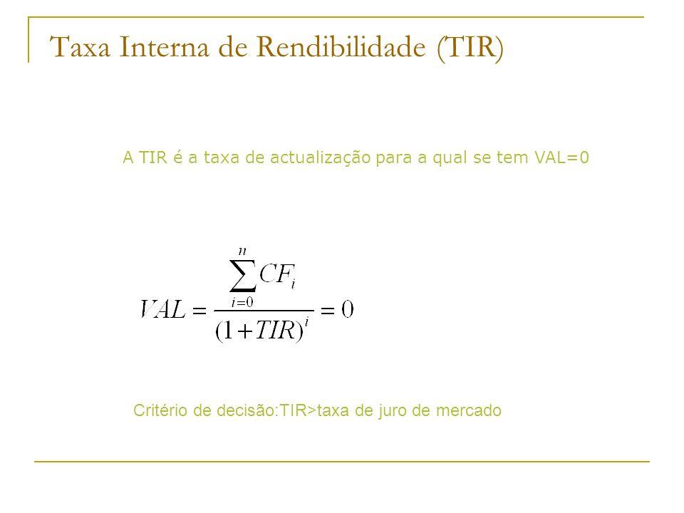 Taxa Interna de Rendibilidade (TIR)