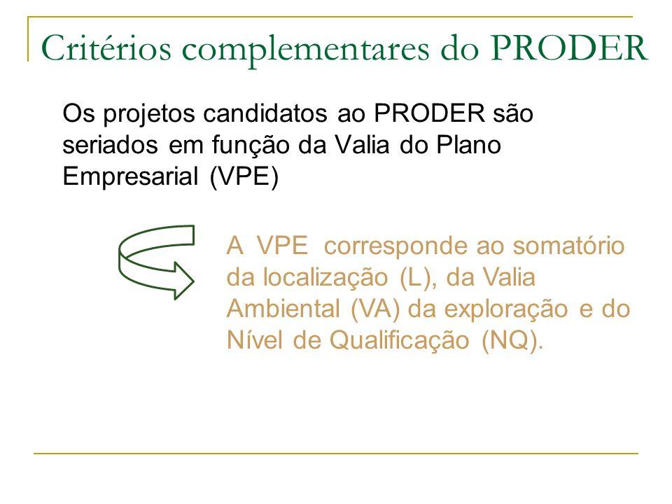 Critérios complementares do PRODER