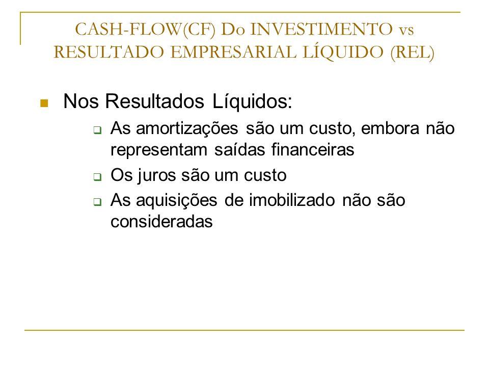 CASH-FLOW(CF) Do INVESTIMENTO vs RESULTADO EMPRESARIAL LÍQUIDO (REL)