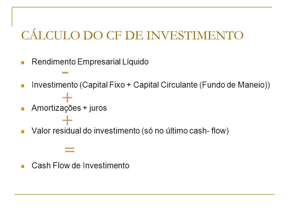 CÁLCULO DO CF DE INVESTIMENTO