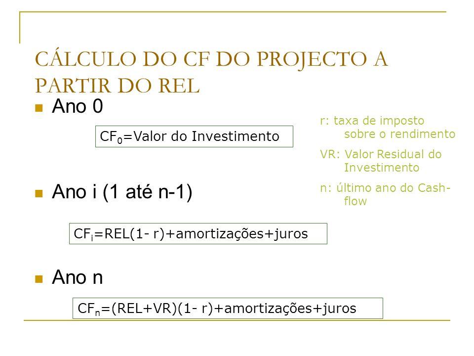 CÁLCULO DO CF DO PROJECTO A PARTIR DO REL