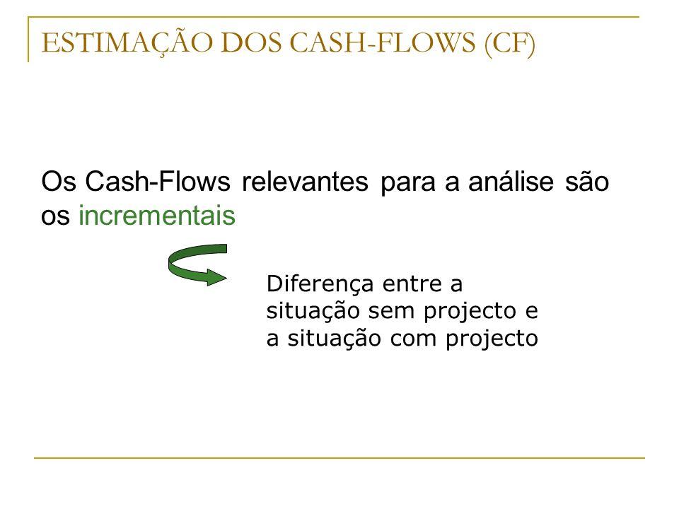 ESTIMAÇÃO DOS CASH-FLOWS (CF)