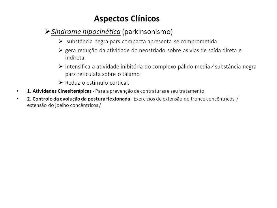 Aspectos Clínicos Síndrome hipocinética (parkinsonismo)