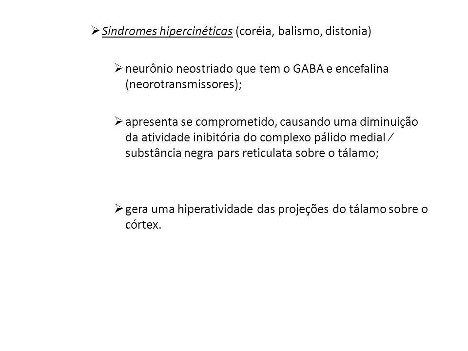 Síndromes hipercinéticas (coréia, balismo, distonia)