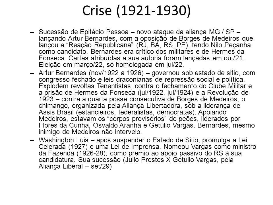 Crise (1921-1930)