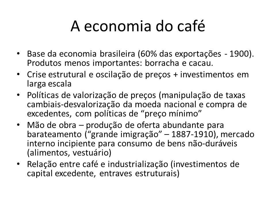 A economia do café Base da economia brasileira (60% das exportações - 1900). Produtos menos importantes: borracha e cacau.