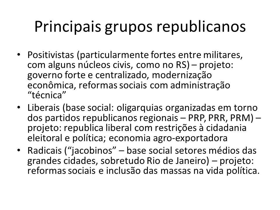 Principais grupos republicanos