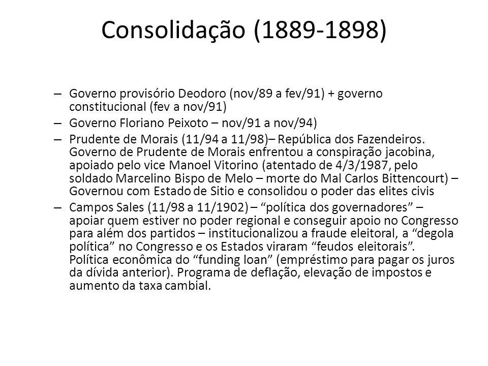 Consolidação (1889-1898) Governo provisório Deodoro (nov/89 a fev/91) + governo constitucional (fev a nov/91)