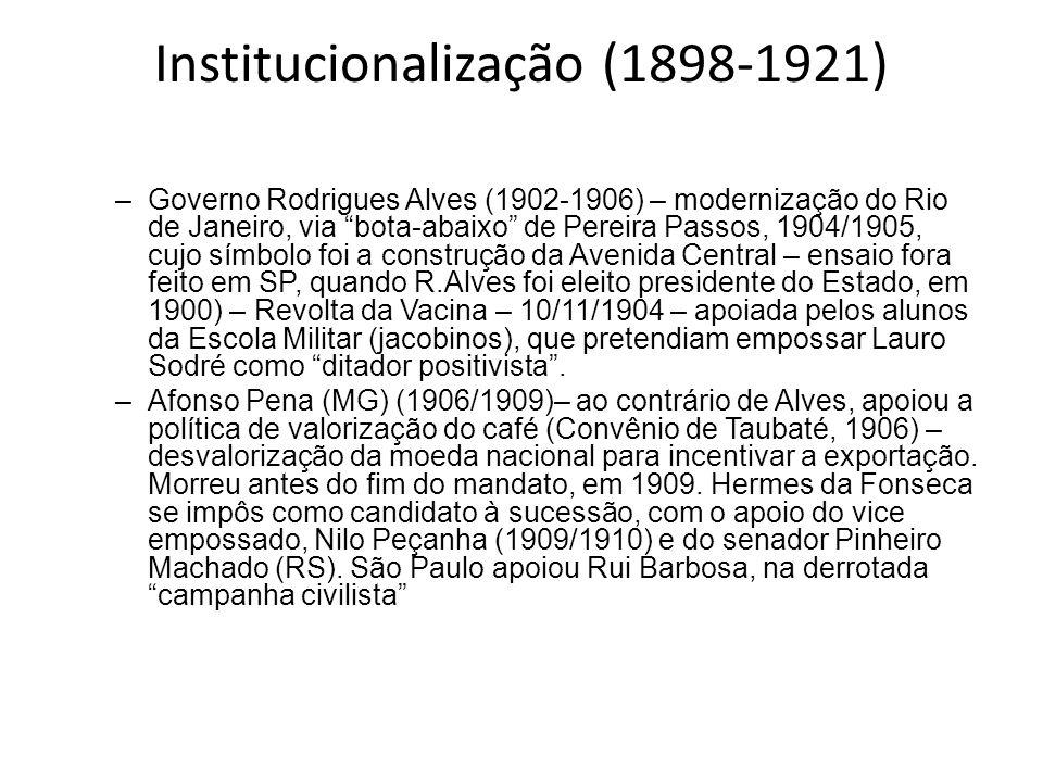 Institucionalização (1898-1921)