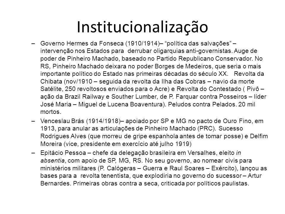 Institucionalização