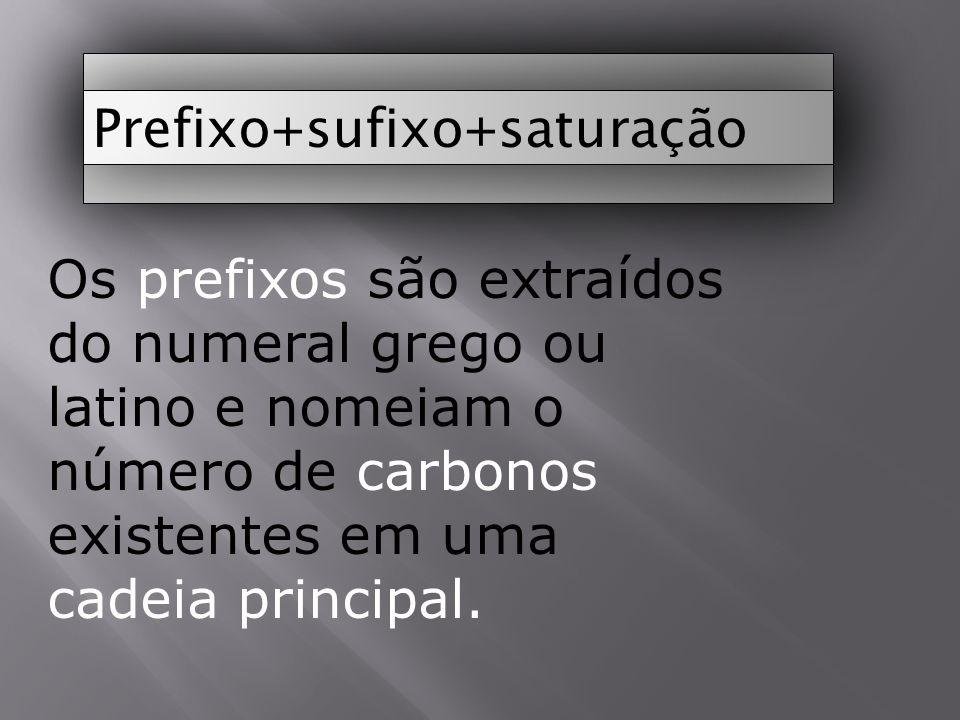 Prefixo+sufixo+saturação