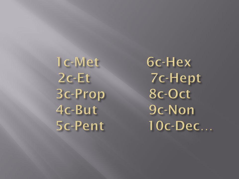 1c-Met 6c-Hex 2c-Et 7c-Hept 3c-Prop 8c-Oct 4c-But 9c-Non 5c-Pent 10c-Dec…
