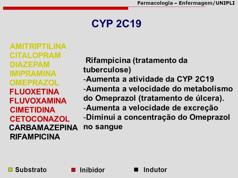 CYP 2C19 AMITRIPTILINA Rifampicina (tratamento da tuberculose)