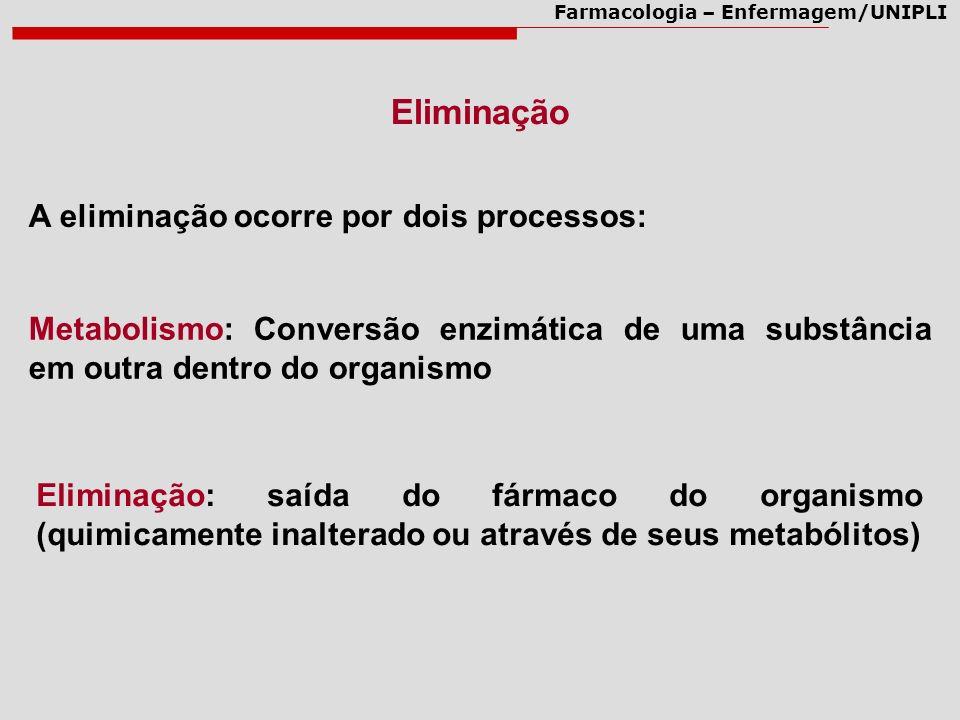 Eliminação A eliminação ocorre por dois processos: