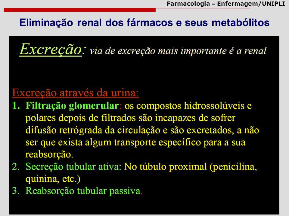 Eliminação renal dos fármacos e seus metabólitos