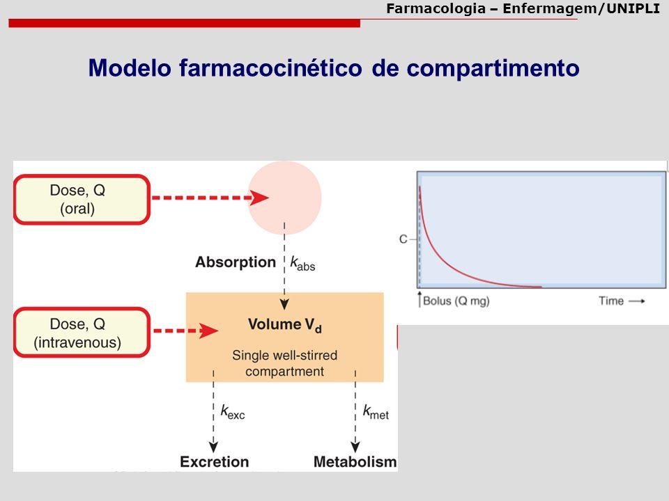 Modelo farmacocinético de compartimento