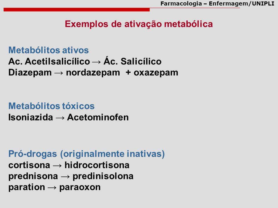 Exemplos de ativação metabólica