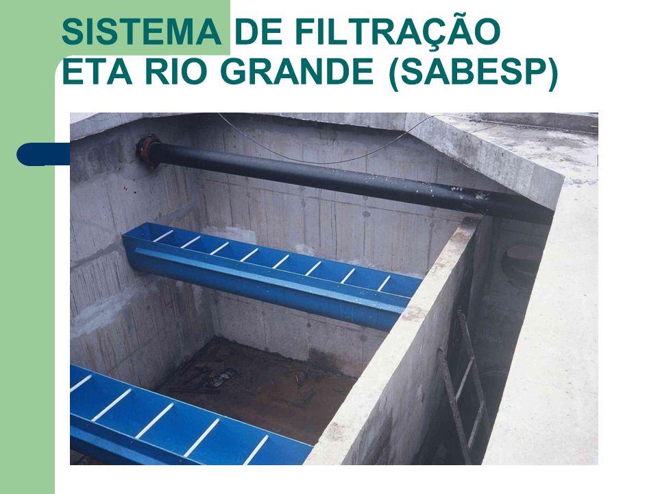 SISTEMA DE FILTRAÇÃO ETA RIO GRANDE (SABESP)