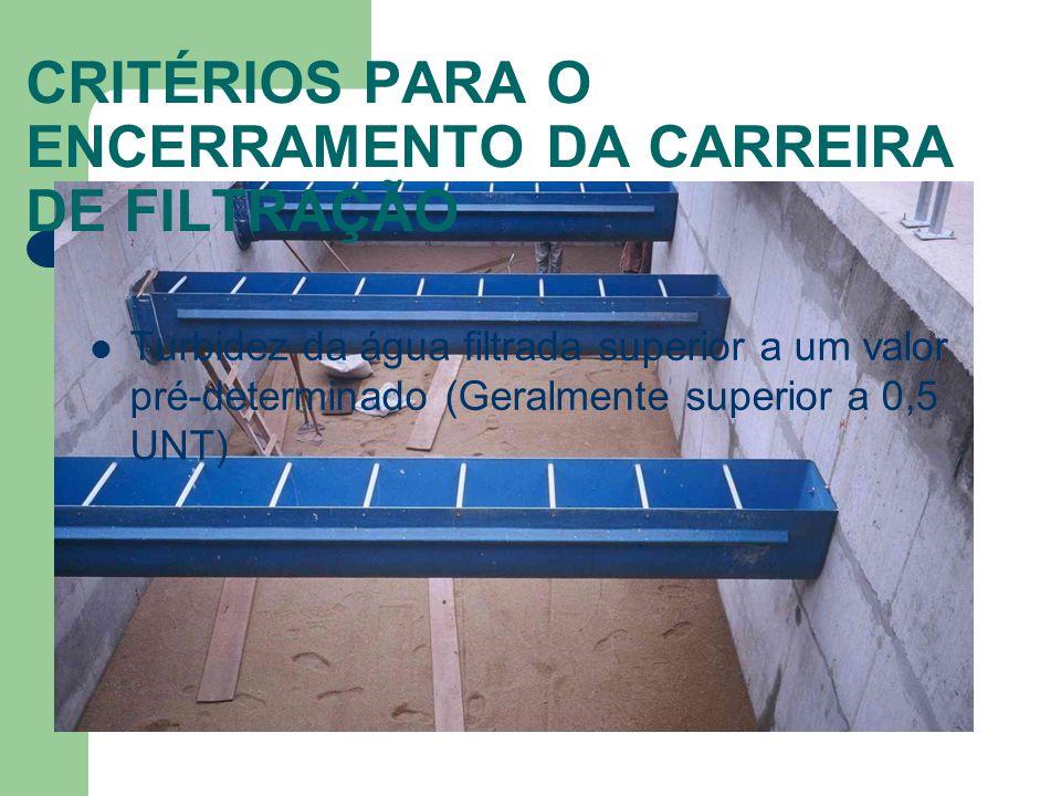 CRITÉRIOS PARA O ENCERRAMENTO DA CARREIRA DE FILTRAÇÃO