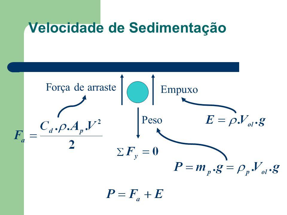Velocidade de Sedimentação