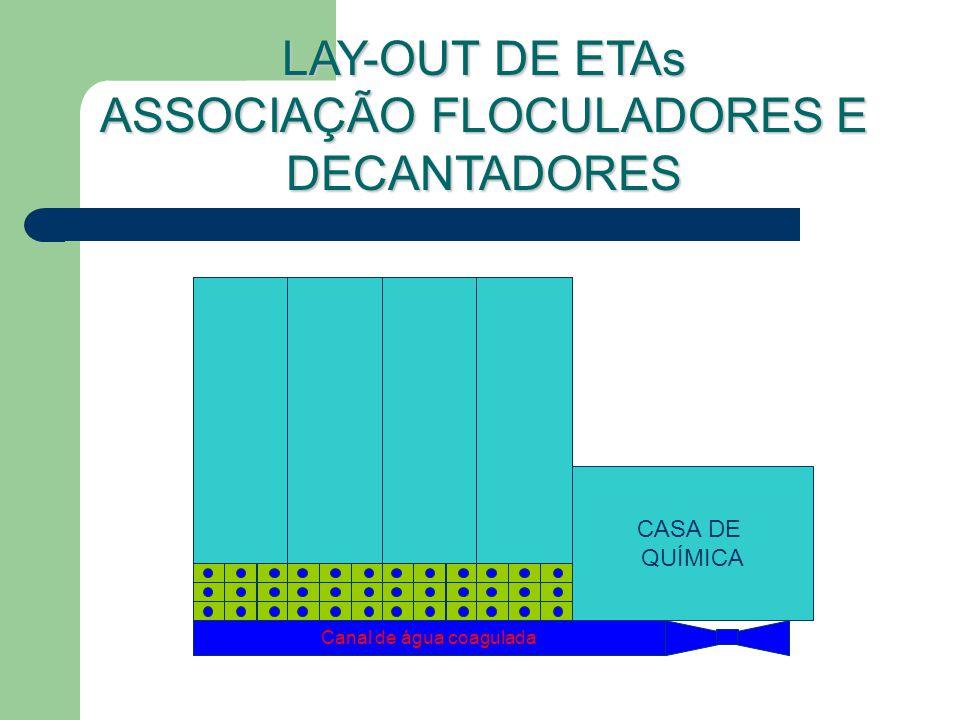 LAY-OUT DE ETAs ASSOCIAÇÃO FLOCULADORES E DECANTADORES
