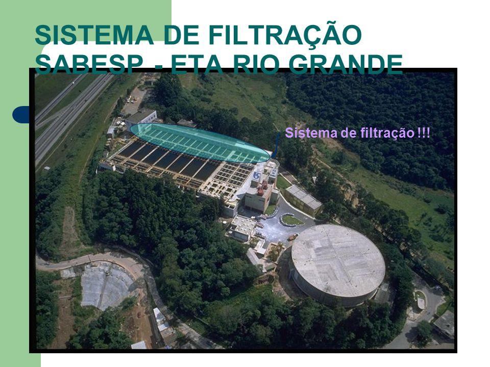 SISTEMA DE FILTRAÇÃO SABESP - ETA RIO GRANDE